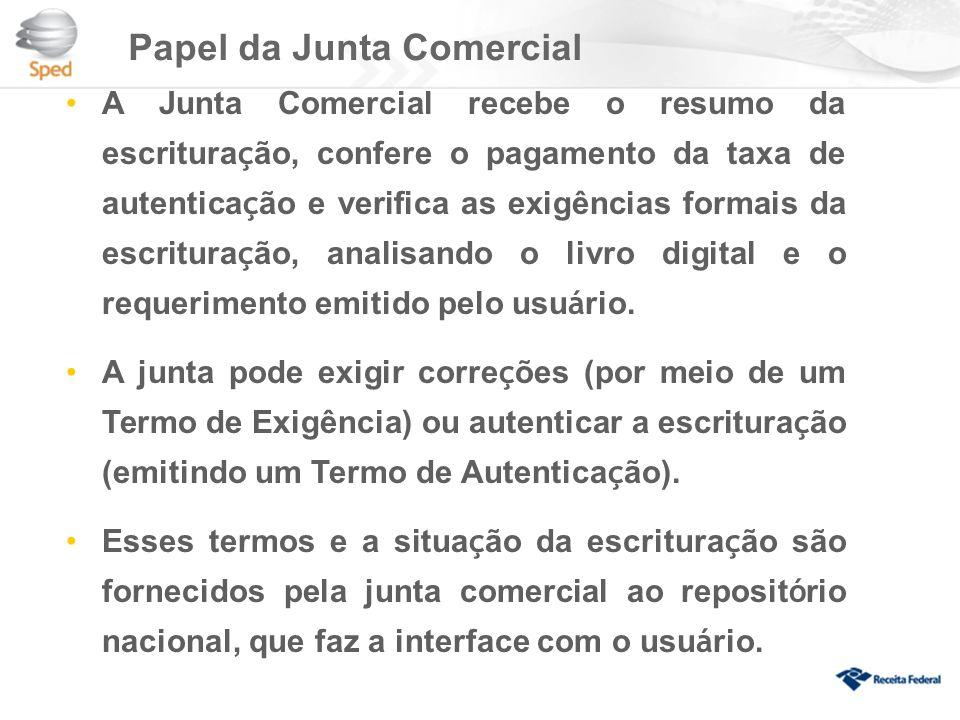 Papel da Junta Comercial