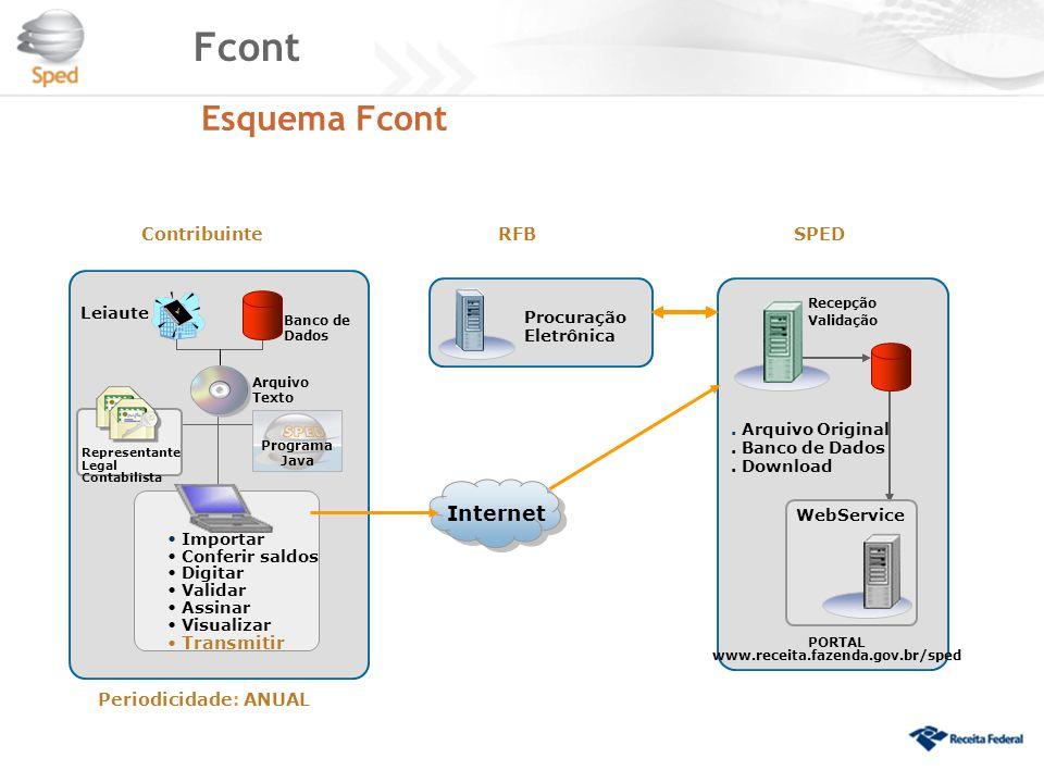 Fcont Esquema Fcont Internet RFB Contribuinte SPED