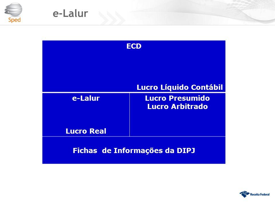 Fichas de Informações da DIPJ