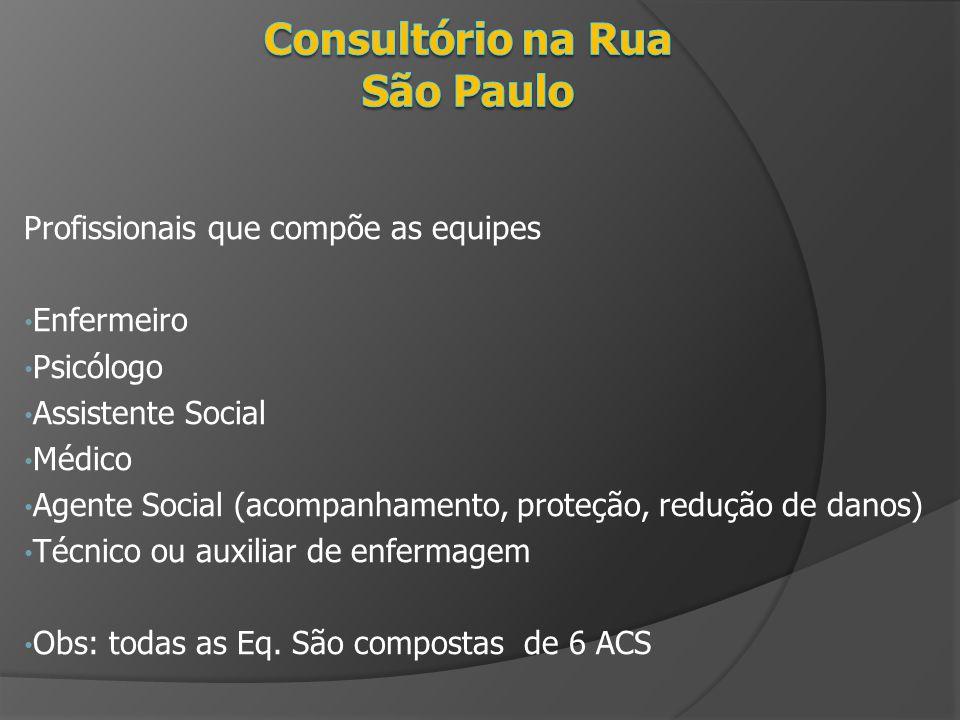 Consultório na Rua São Paulo