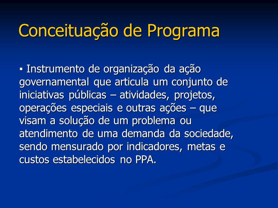 Conceituação de Programa