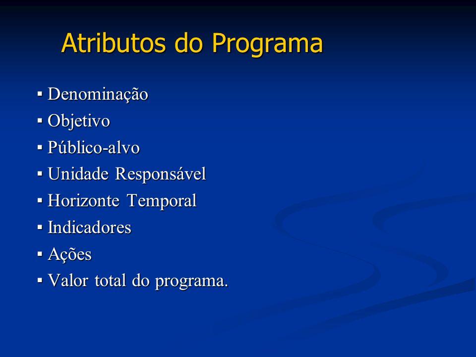Atributos do Programa ▪ Denominação ▪ Objetivo ▪ Público-alvo