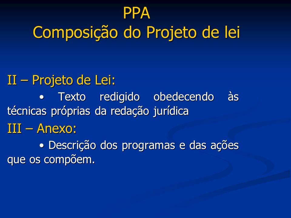 PPA Composição do Projeto de lei