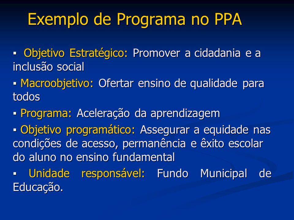 Exemplo de Programa no PPA