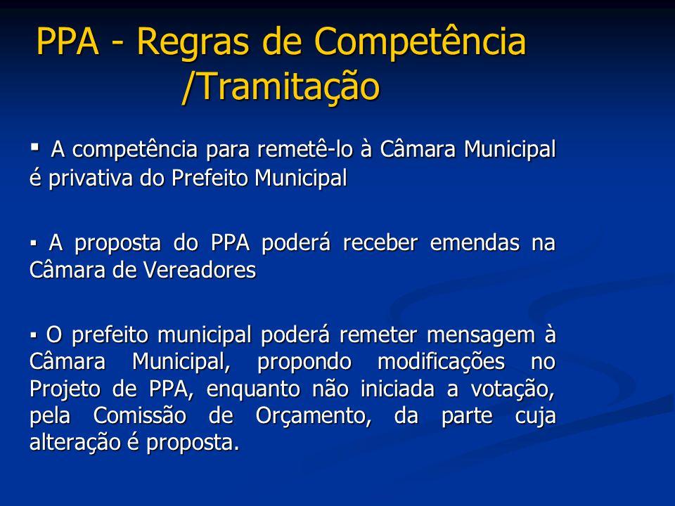 PPA - Regras de Competência /Tramitação
