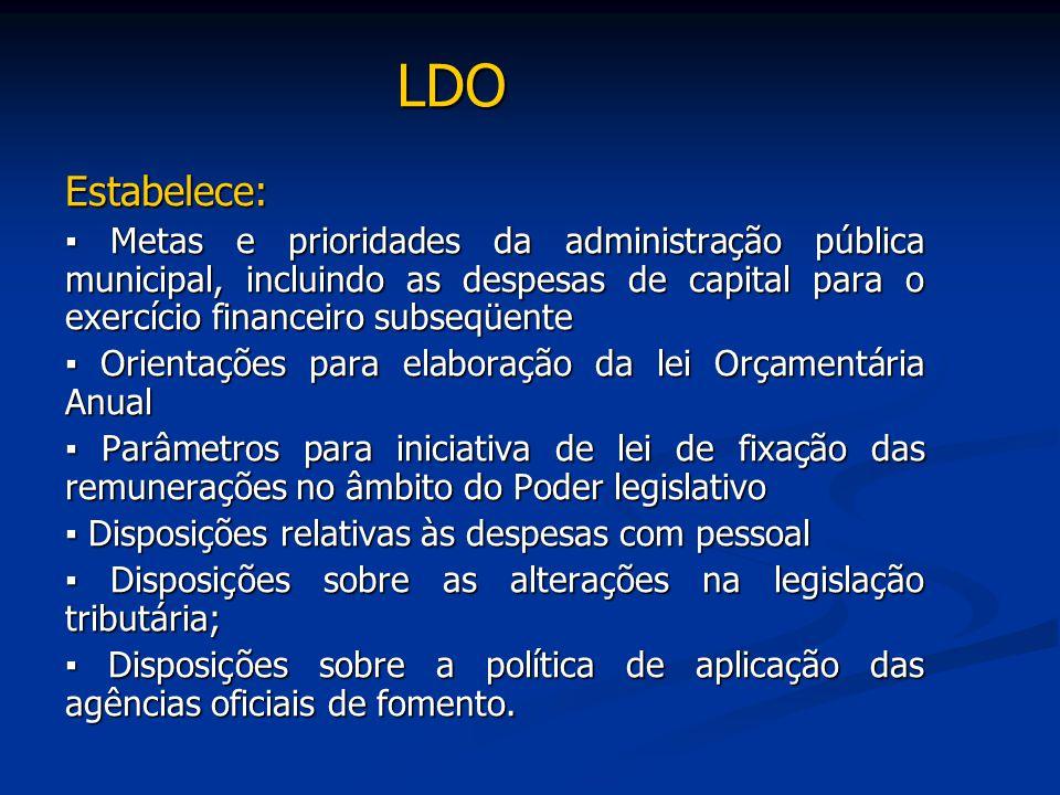 LDO Estabelece: ▪ Metas e prioridades da administração pública municipal, incluindo as despesas de capital para o exercício financeiro subseqüente.