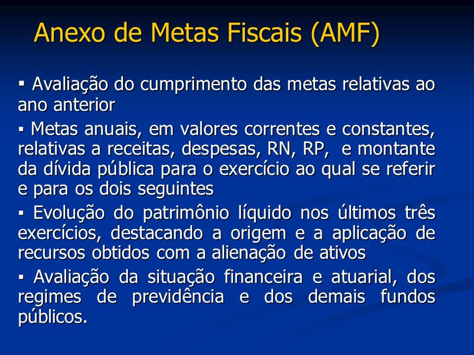 Anexo de Metas Fiscais (AMF)