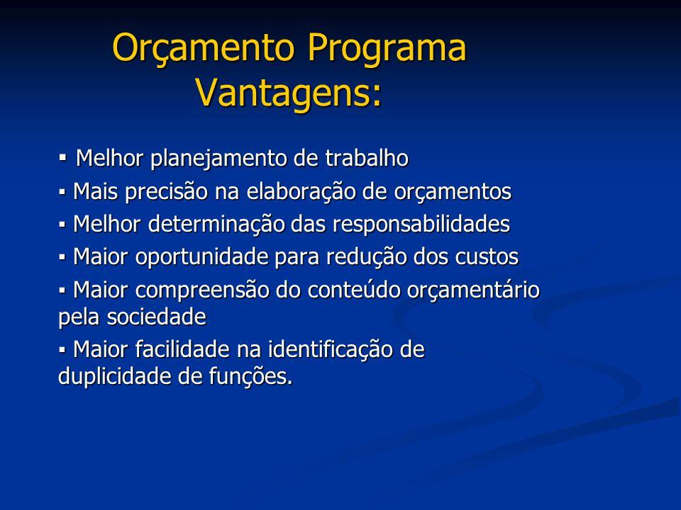 Orçamento Programa Vantagens: