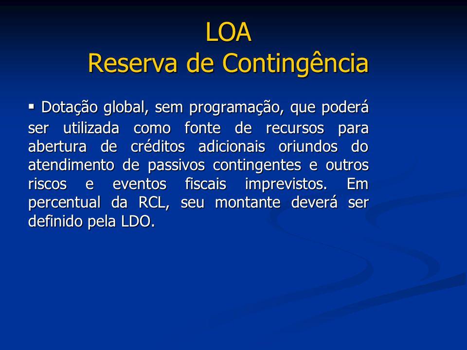 LOA Reserva de Contingência