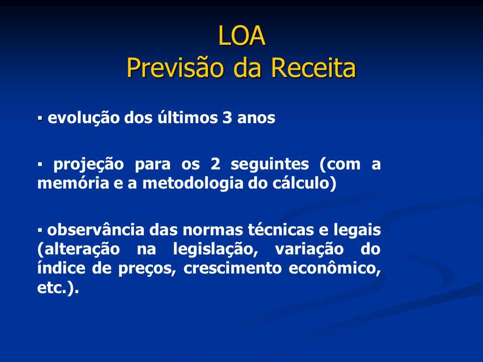 LOA Previsão da Receita