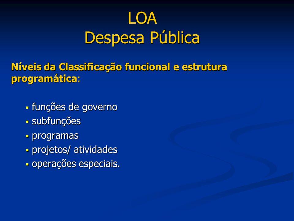 LOA Despesa Pública Níveis da Classificação funcional e estrutura programática: funções de governo.