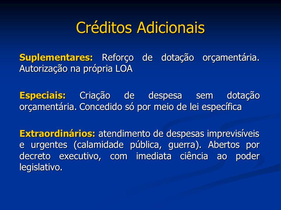 Créditos Adicionais Suplementares: Reforço de dotação orçamentária. Autorização na própria LOA.