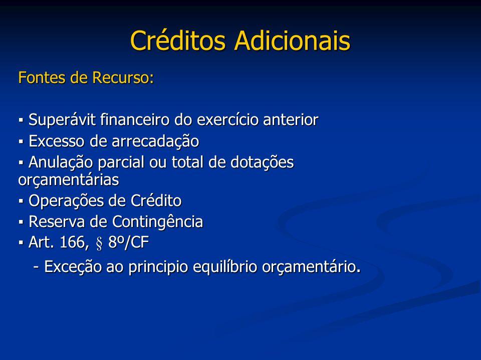 Créditos Adicionais Fontes de Recurso: