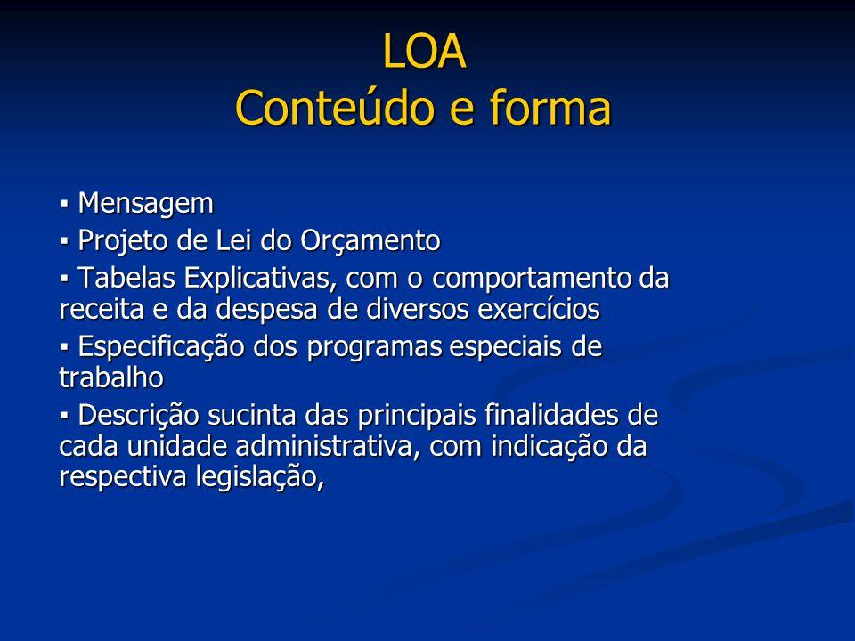 LOA Conteúdo e forma ▪ Mensagem ▪ Projeto de Lei do Orçamento