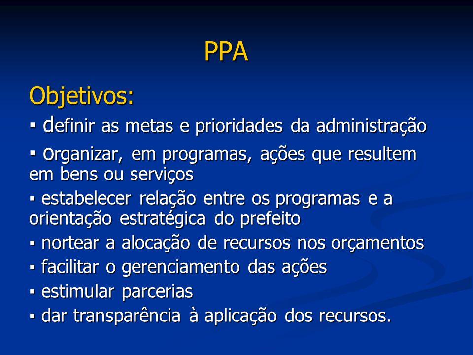 PPA Objetivos: ▪ definir as metas e prioridades da administração