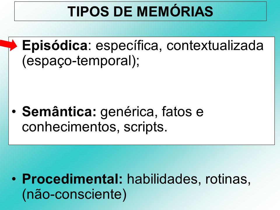 TIPOS DE MEMÓRIAS Episódica: específica, contextualizada (espaço-temporal); Semântica: genérica, fatos e conhecimentos, scripts.