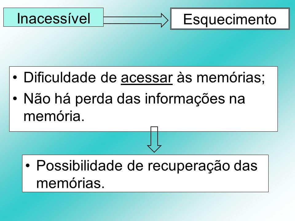 Inacessível Esquecimento. Dificuldade de acessar às memórias; Não há perda das informações na memória.