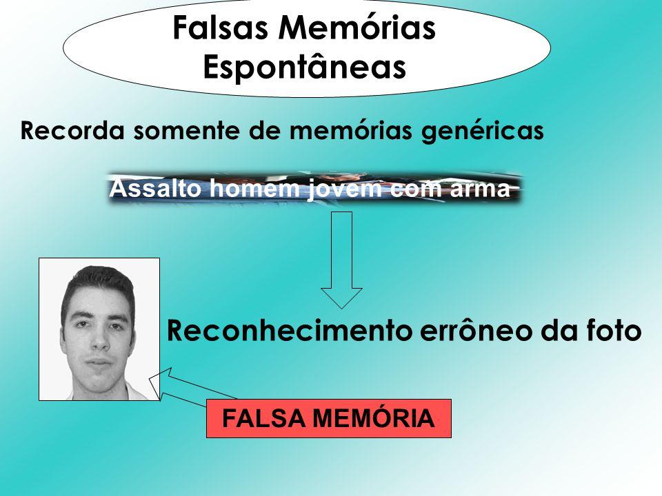 Falsas Memórias Espontâneas