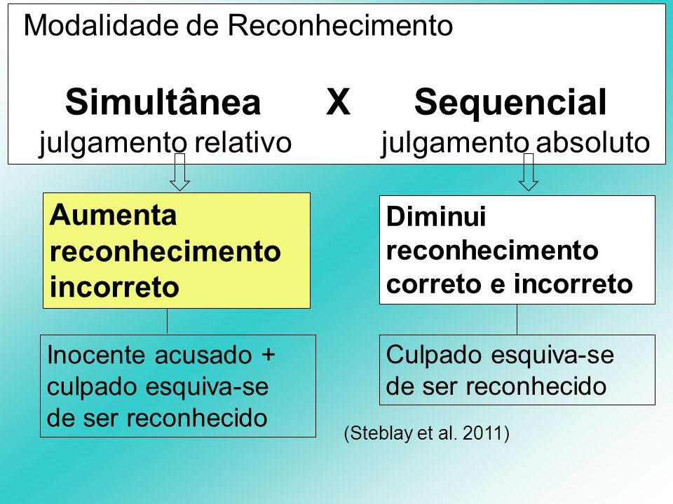 Simultânea X Sequencial