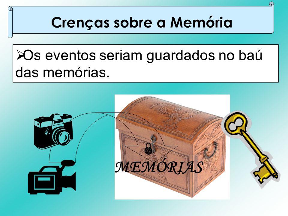 Crenças sobre a Memória