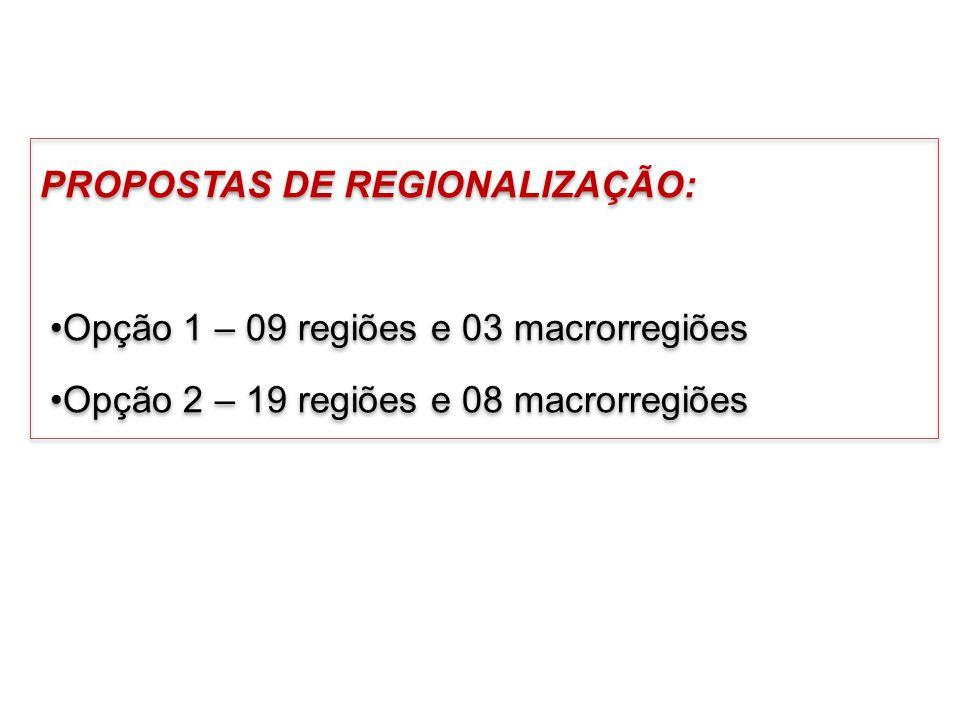 PROPOSTAS DE REGIONALIZAÇÃO: