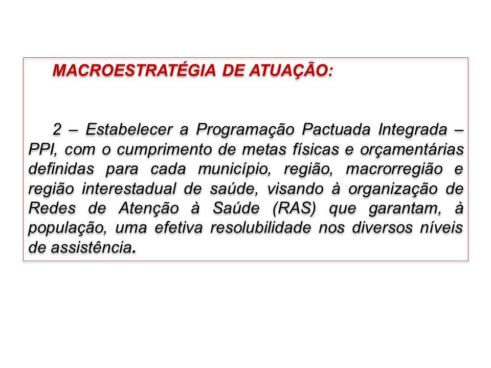 MACROESTRATÉGIA DE ATUAÇÃO: