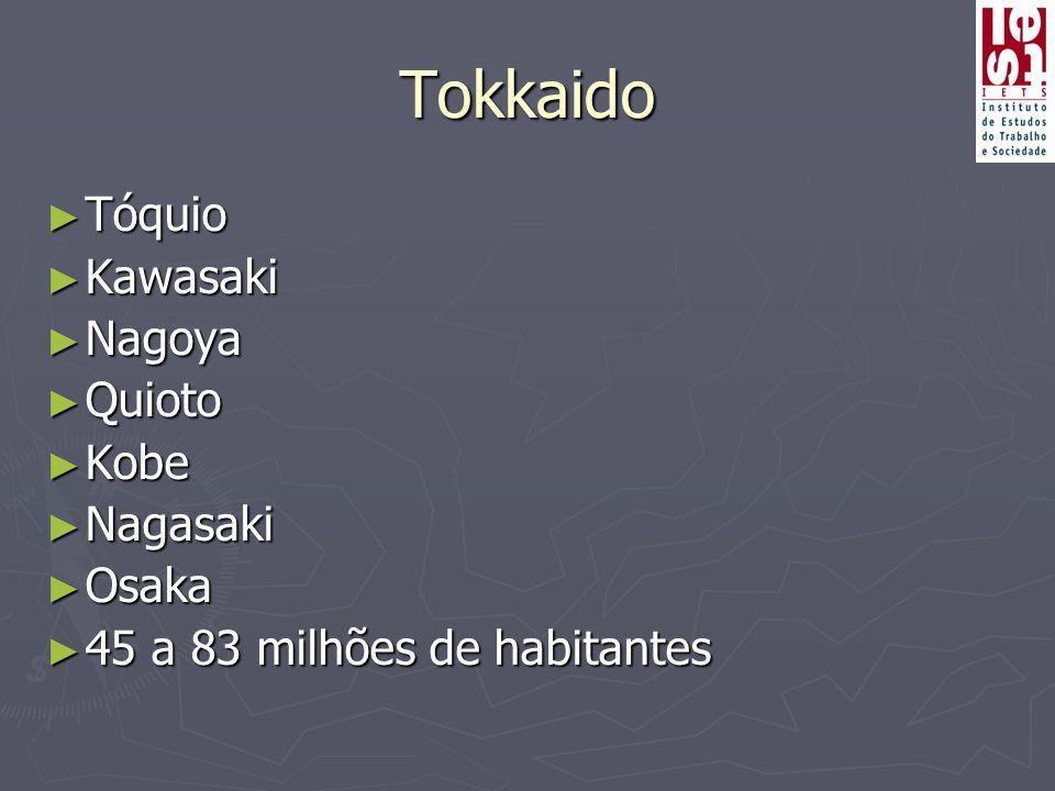 Tokkaido Tóquio Kawasaki Nagoya Quioto Kobe Nagasaki Osaka