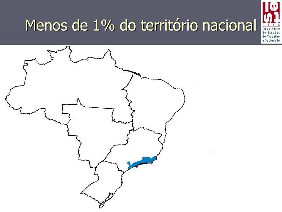 Menos de 1% do território nacional