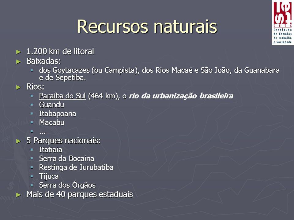 Recursos naturais 1.200 km de litoral Baixadas: Rios: