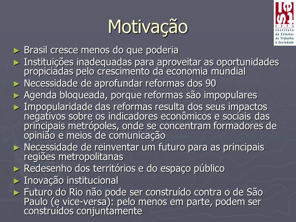 Motivação Brasil cresce menos do que poderia