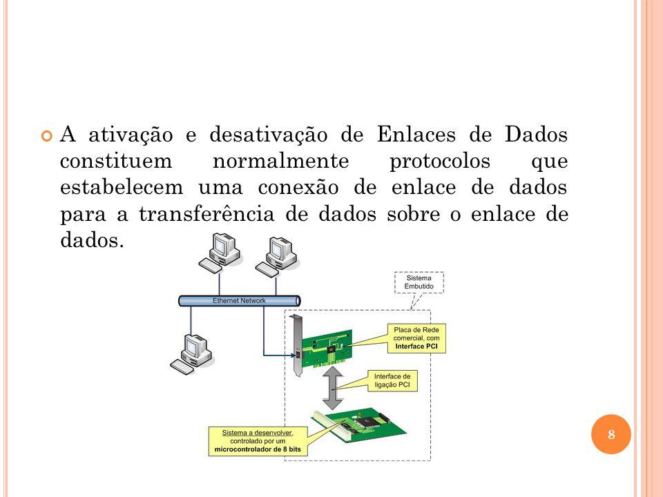 A ativação e desativação de Enlaces de Dados constituem normalmente protocolos que estabelecem uma conexão de enlace de dados para a transferência de dados sobre o enlace de dados.