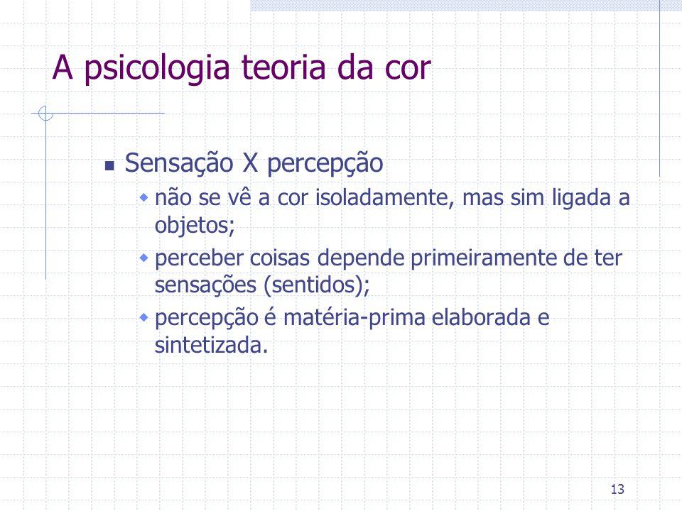A psicologia teoria da cor