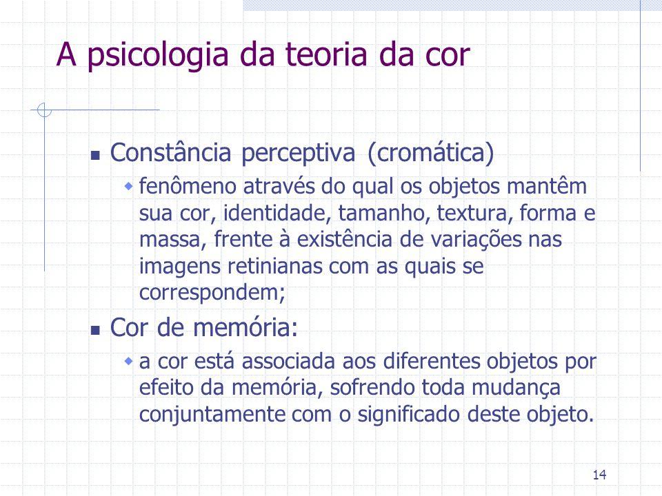 A psicologia da teoria da cor