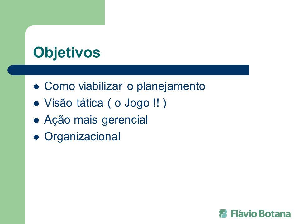 Objetivos Como viabilizar o planejamento Visão tática ( o Jogo !! )