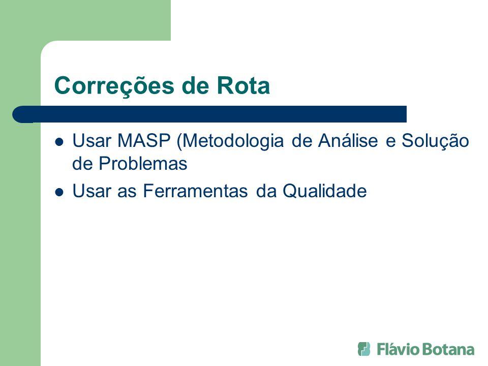 Correções de Rota Usar MASP (Metodologia de Análise e Solução de Problemas.