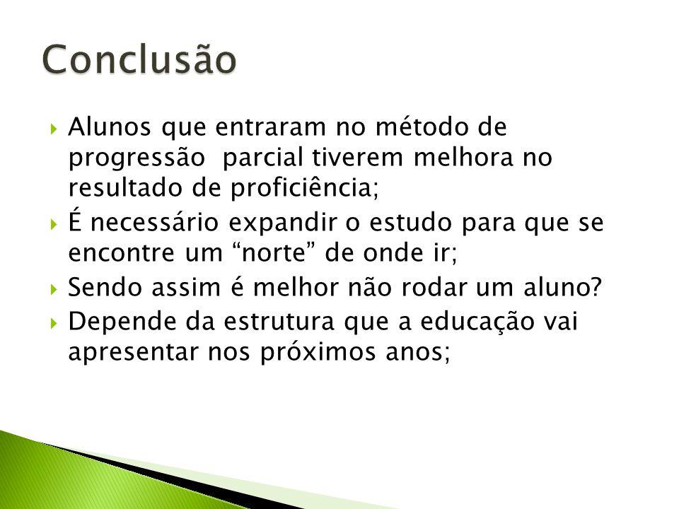 Conclusão Alunos que entraram no método de progressão parcial tiverem melhora no resultado de proficiência;