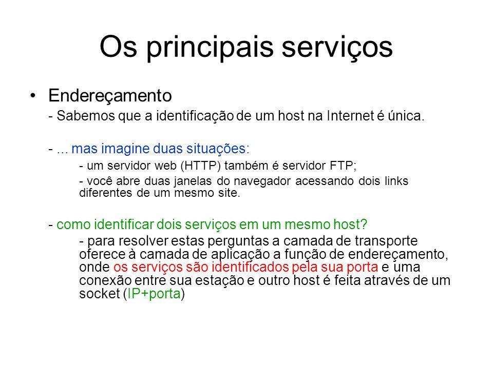 Os principais serviços