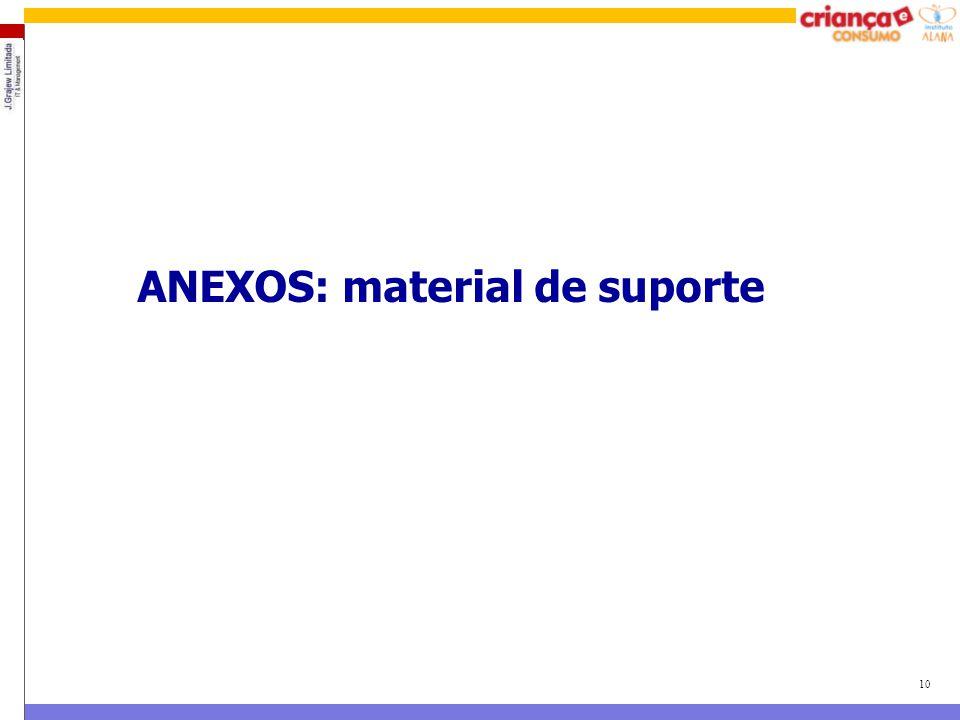 ANEXOS: material de suporte