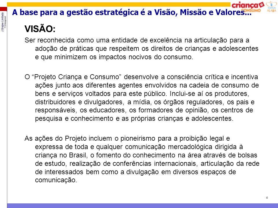 A base para a gestão estratégica é a Visão, Missão e Valores...