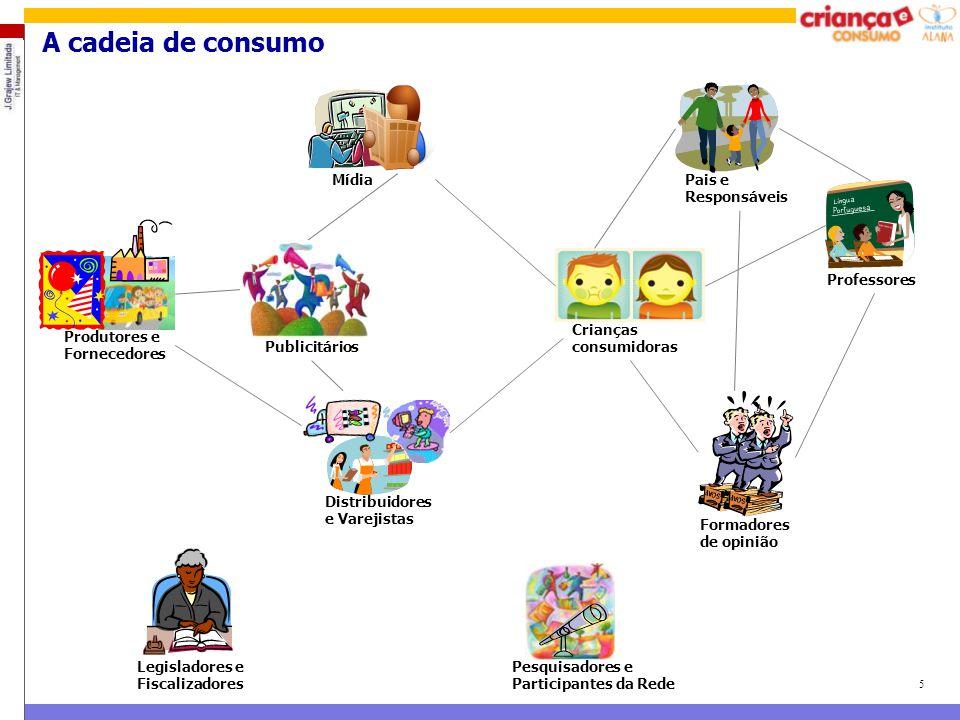 A cadeia de consumo Mídia Pais e Responsáveis Professores