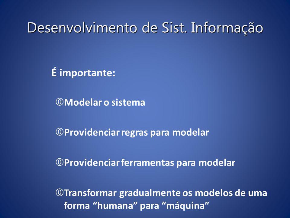 Desenvolvimento de Sist. Informação