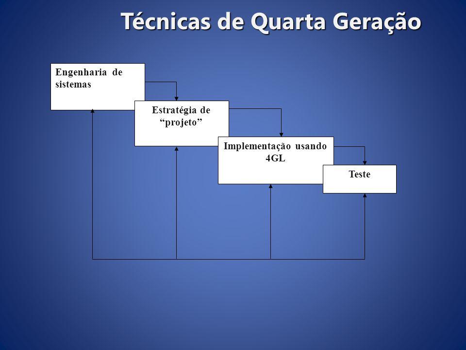 Estratégia de projeto Implementação usando 4GL