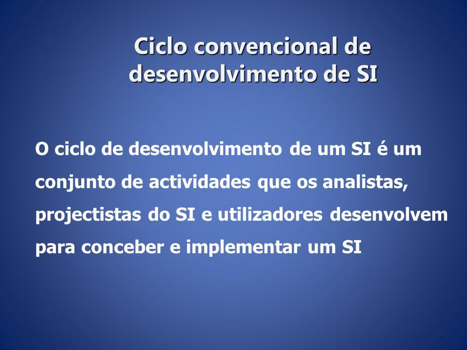 Ciclo convencional de desenvolvimento de SI
