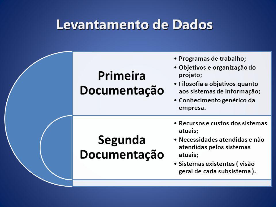 Primeira Documentação