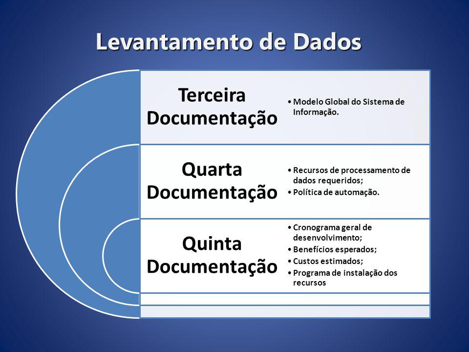 Terceira Documentação