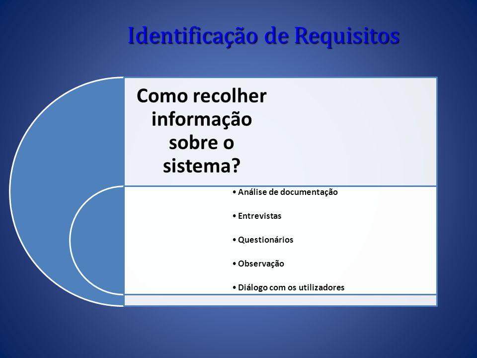 Identificação de Requisitos