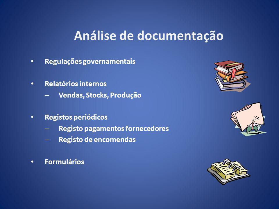 Análise de documentação