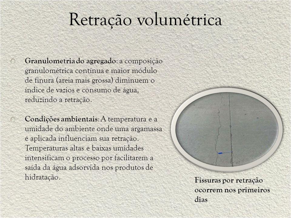 Retração volumétrica