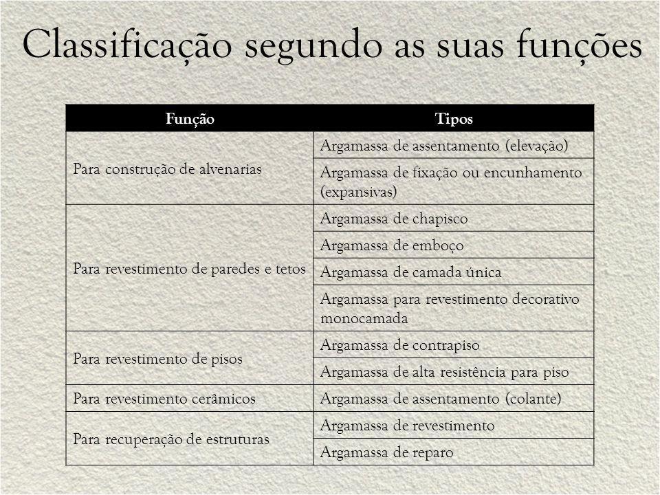 Classificação segundo as suas funções