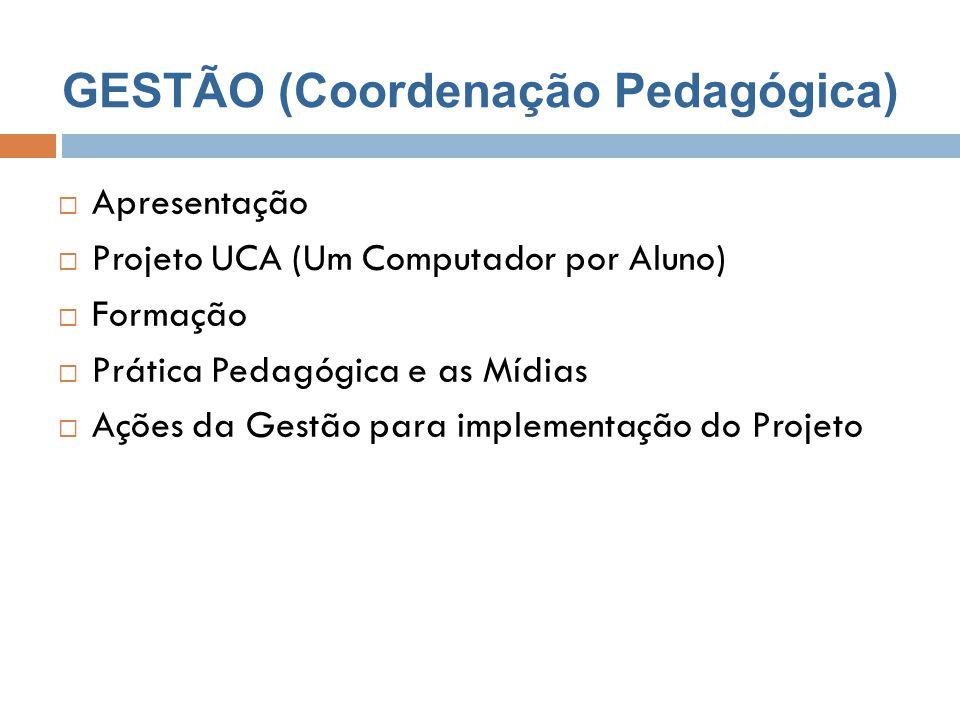 GESTÃO (Coordenação Pedagógica)